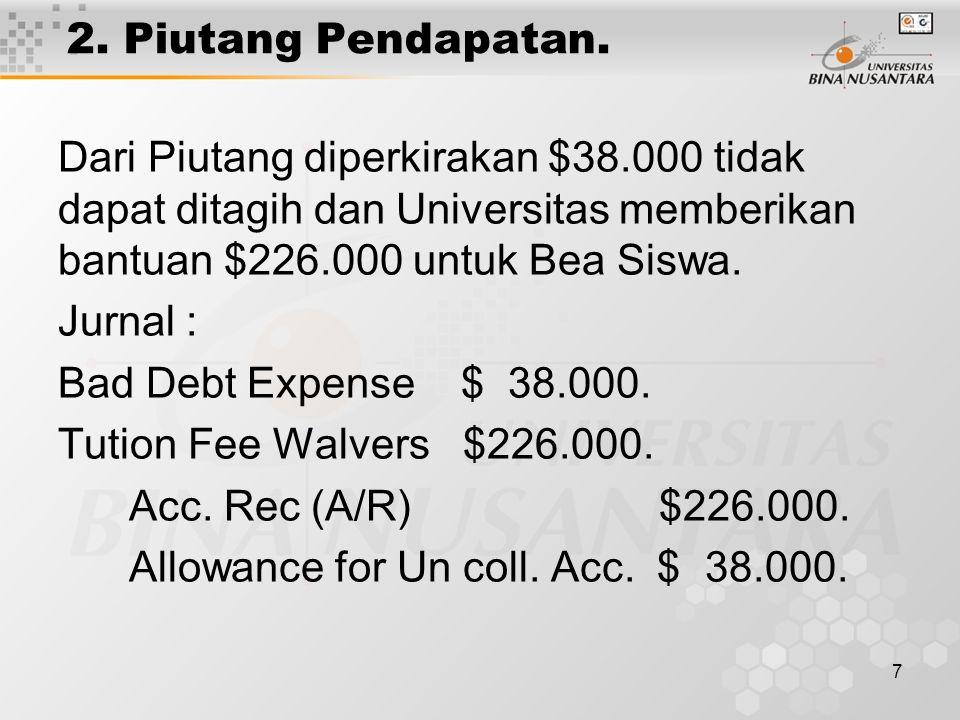2. Piutang Pendapatan. Dari Piutang diperkirakan $38.000 tidak dapat ditagih dan Universitas memberikan bantuan $226.000 untuk Bea Siswa.