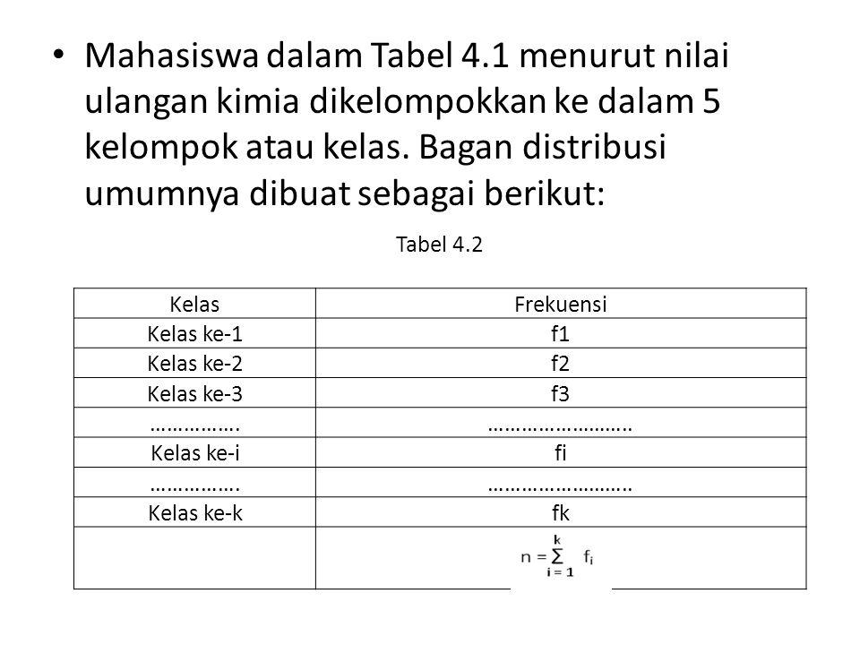 Mahasiswa dalam Tabel 4.1 menurut nilai ulangan kimia dikelompokkan ke dalam 5 kelompok atau kelas. Bagan distribusi umumnya dibuat sebagai berikut: