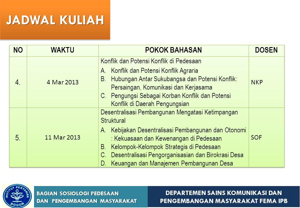 JADWAL KULIAH NO WAKTU POKOK BAHASAN DOSEN 4. 5. 4 Mar 2013