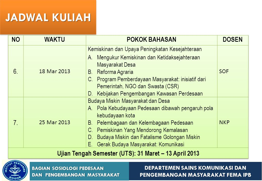 Ujian Tengah Semester (UTS): 31 Maret – 13 April 2013