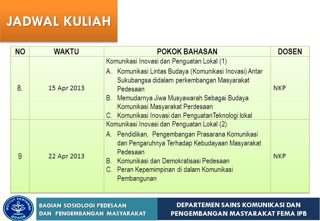 JADWAL KULIAH NO WAKTU POKOK BAHASAN DOSEN 8. 9 15 Apr 2013