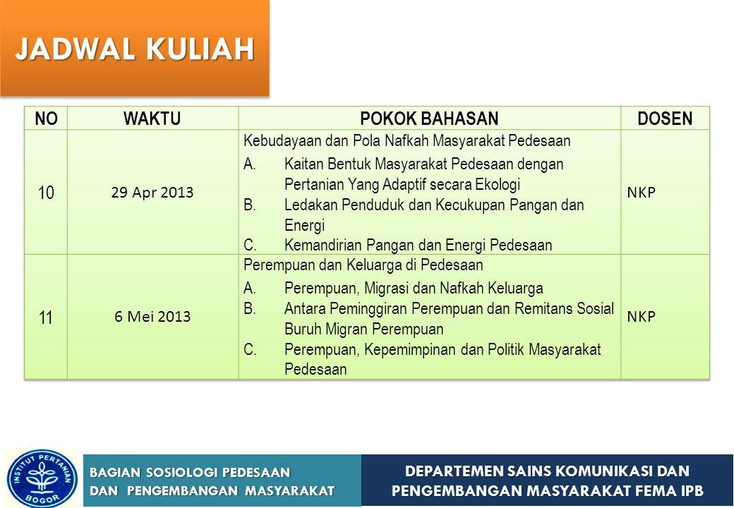 JADWAL KULIAH NO WAKTU POKOK BAHASAN DOSEN 10 11 29 Apr 2013