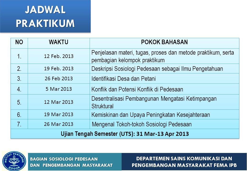 Ujian Tengah Semester (UTS): 31 Mar-13 Apr 2013