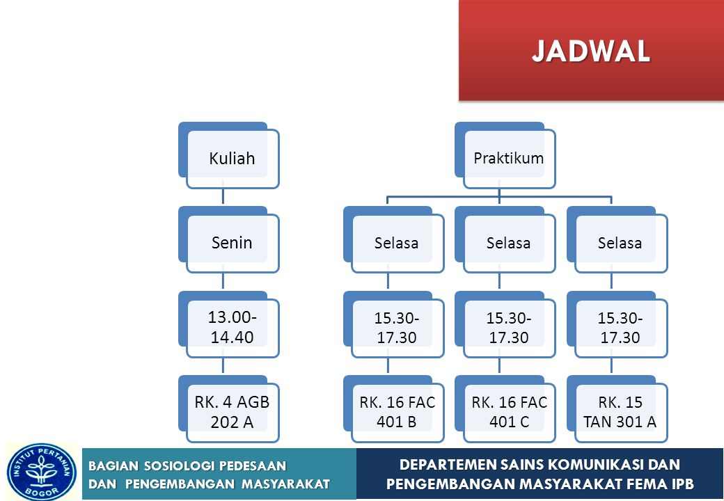 JADWAL Kuliah Senin 13.00-14.40 RK. 4 AGB 202 A Praktikum Selasa