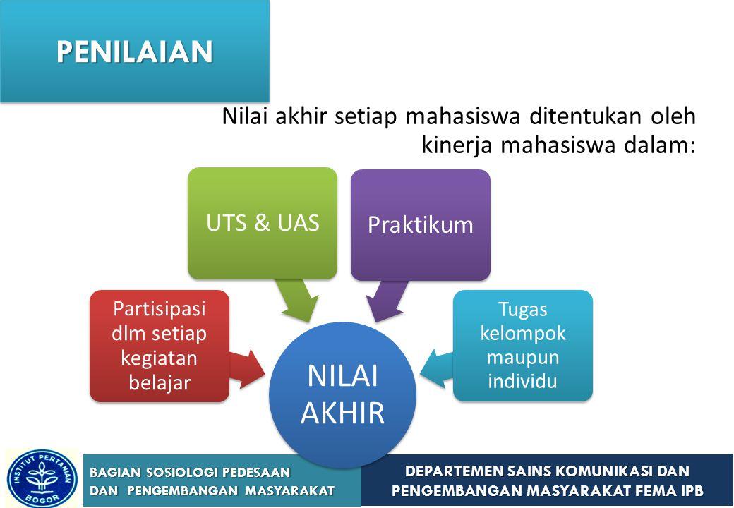 PENILAIAN Nilai akhir setiap mahasiswa ditentukan oleh kinerja mahasiswa dalam: NILAI AKHIR. Partisipasi dlm setiap kegiatan belajar.