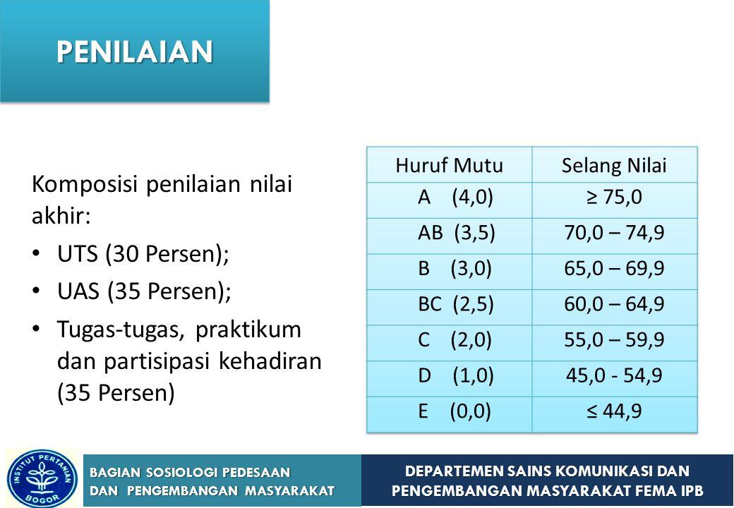PENILAIAN Komposisi penilaian nilai akhir: UTS (30 Persen);