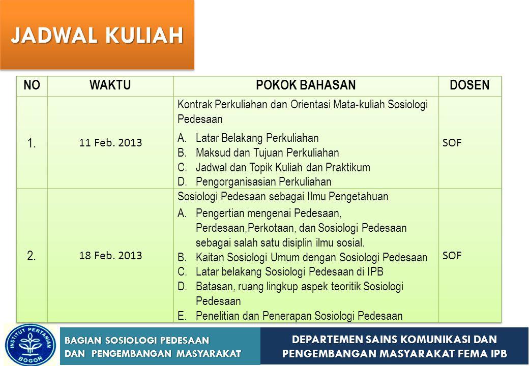 JADWAL KULIAH NO WAKTU POKOK BAHASAN DOSEN 1. 2. 11 Feb. 2013