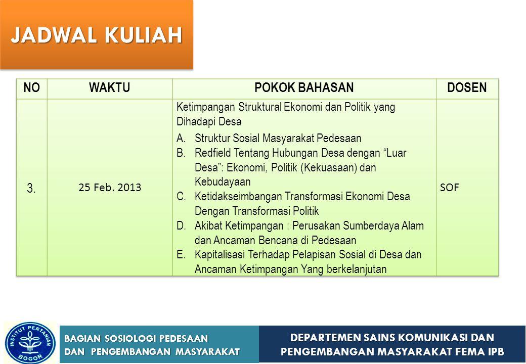 JADWAL KULIAH NO WAKTU POKOK BAHASAN DOSEN 3. 25 Feb. 2013