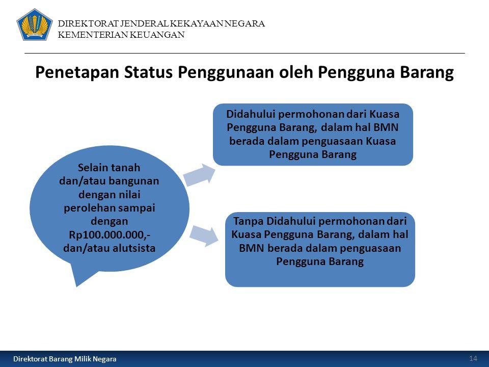 Penetapan Status Penggunaan oleh Pengguna Barang
