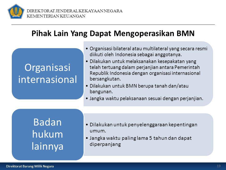 Pihak Lain Yang Dapat Mengoperasikan BMN