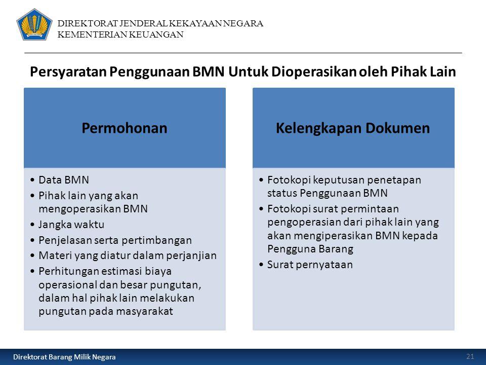Persyaratan Penggunaan BMN Untuk Dioperasikan oleh Pihak Lain