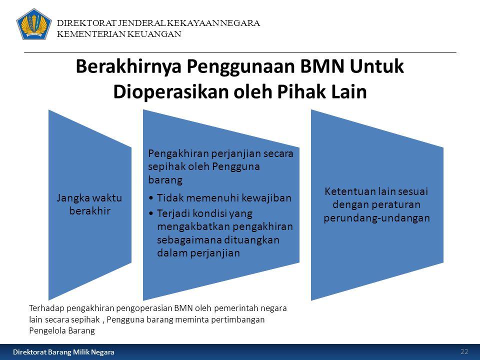 Berakhirnya Penggunaan BMN Untuk Dioperasikan oleh Pihak Lain
