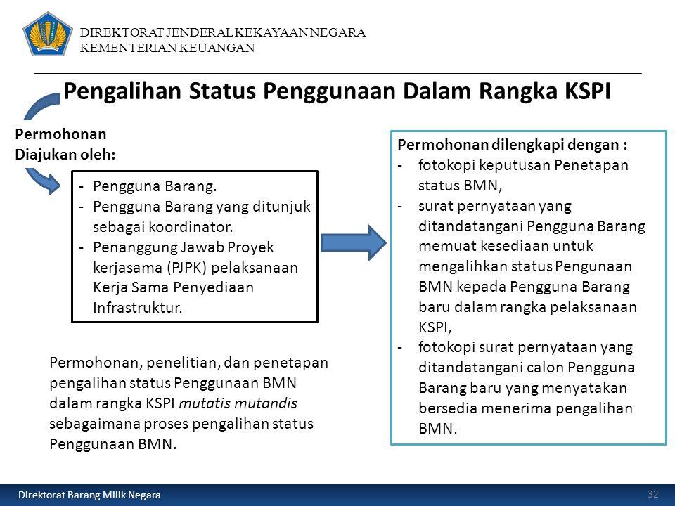 Pengalihan Status Penggunaan Dalam Rangka KSPI