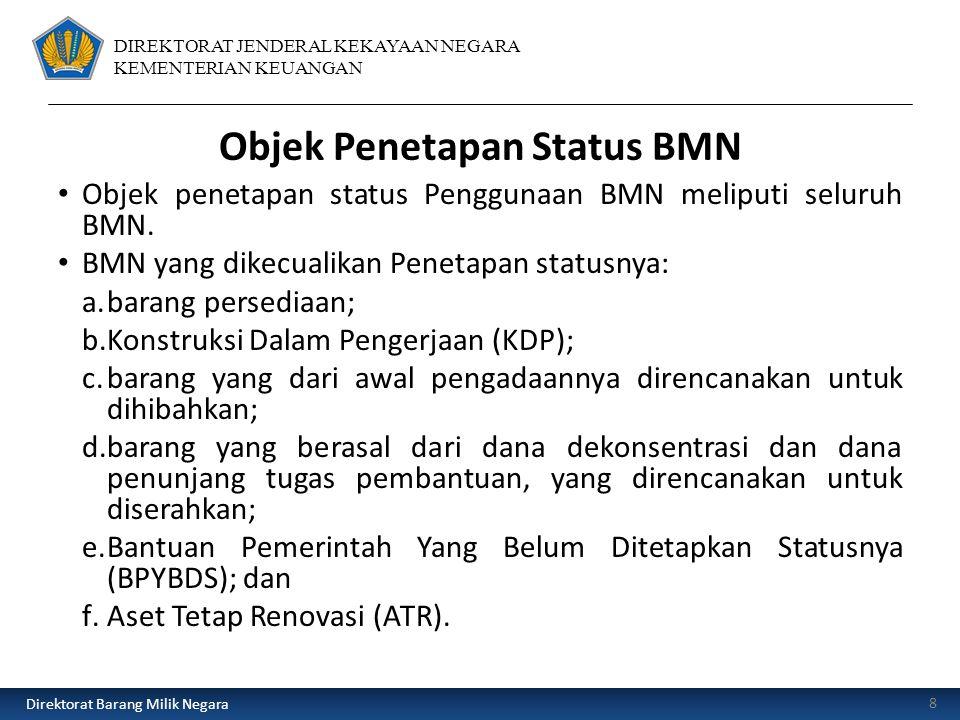 Objek Penetapan Status BMN