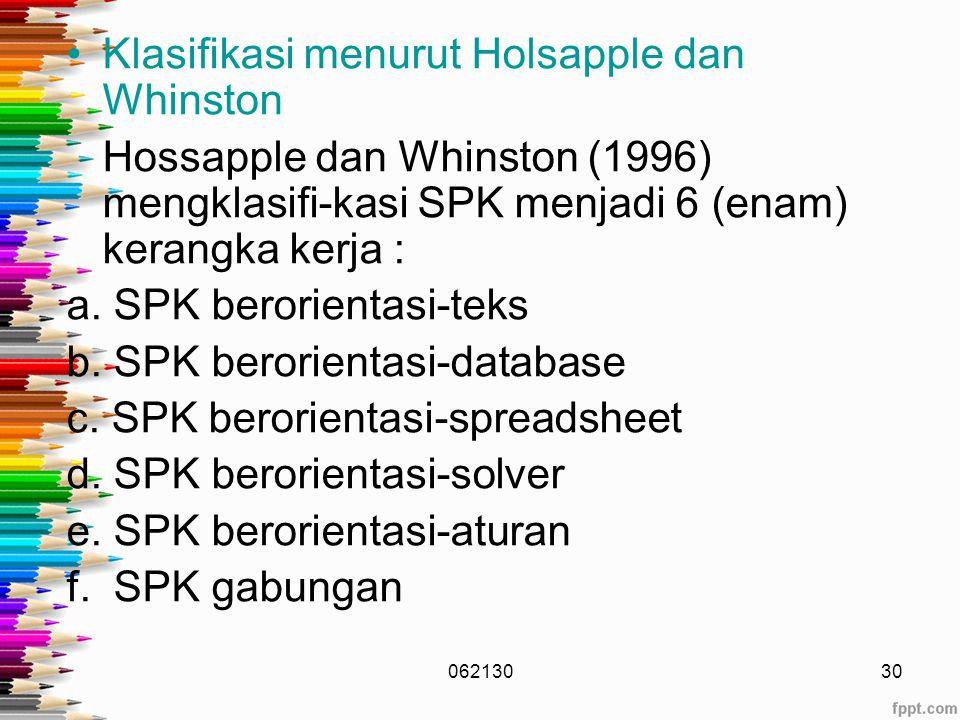 Klasifikasi menurut Holsapple dan Whinston