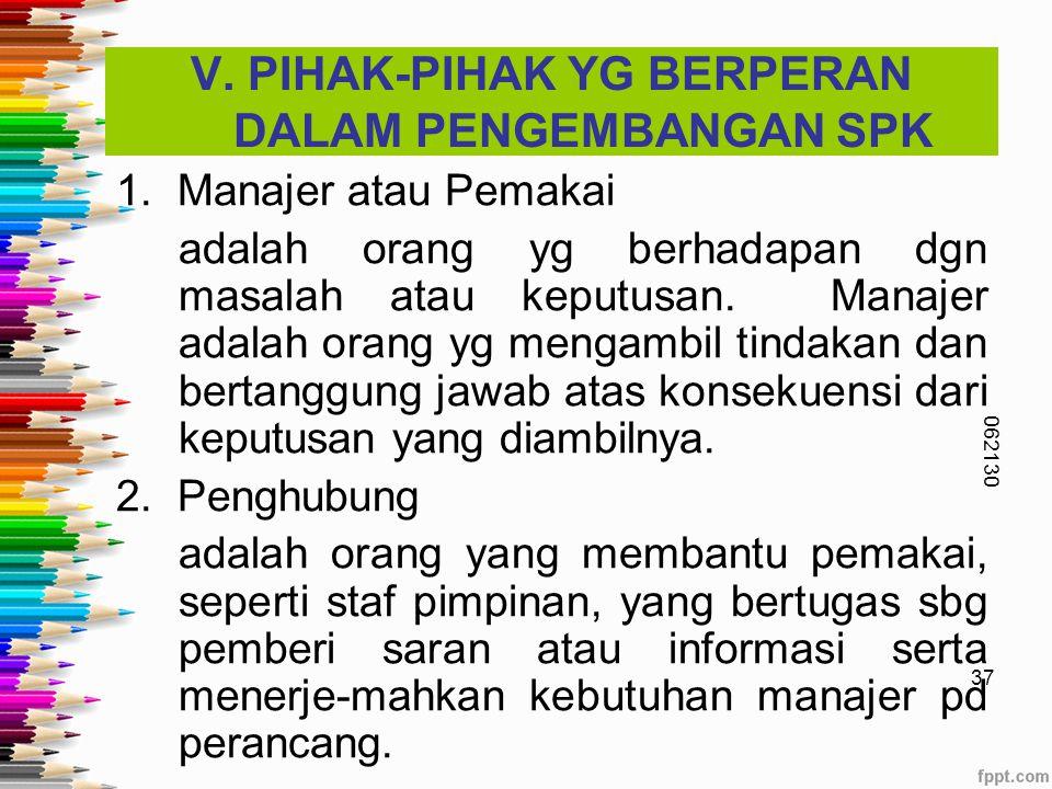 V. PIHAK-PIHAK YG BERPERAN DALAM PENGEMBANGAN SPK