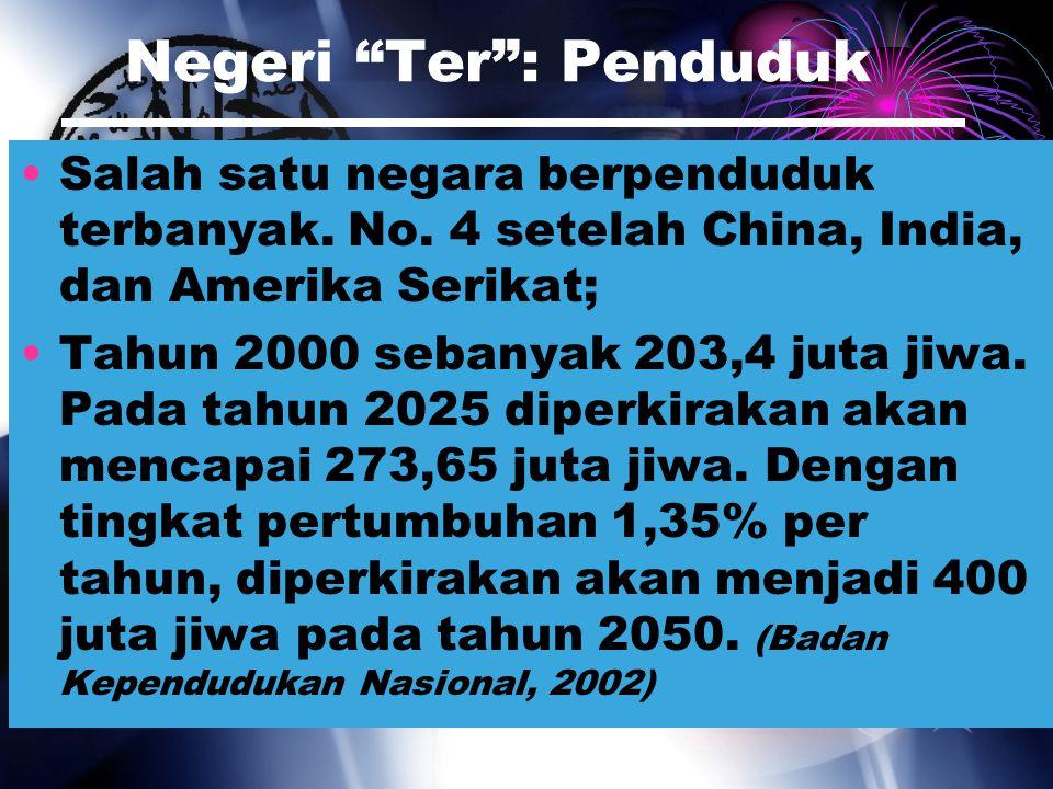 Negeri Ter : Penduduk