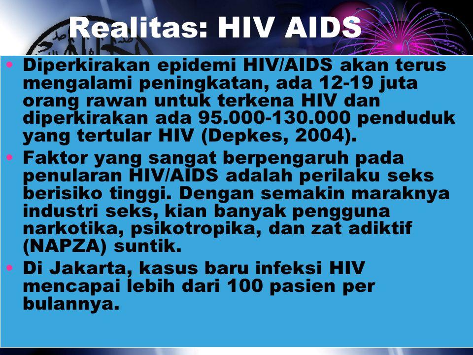 Realitas: HIV AIDS
