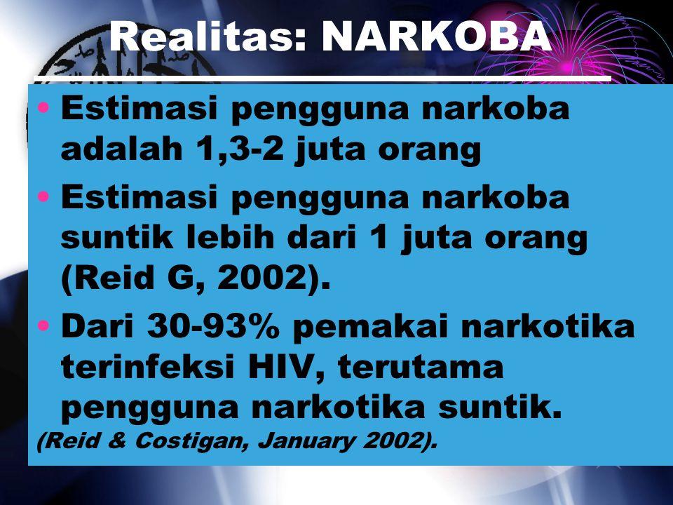 Realitas: NARKOBA Estimasi pengguna narkoba adalah 1,3-2 juta orang