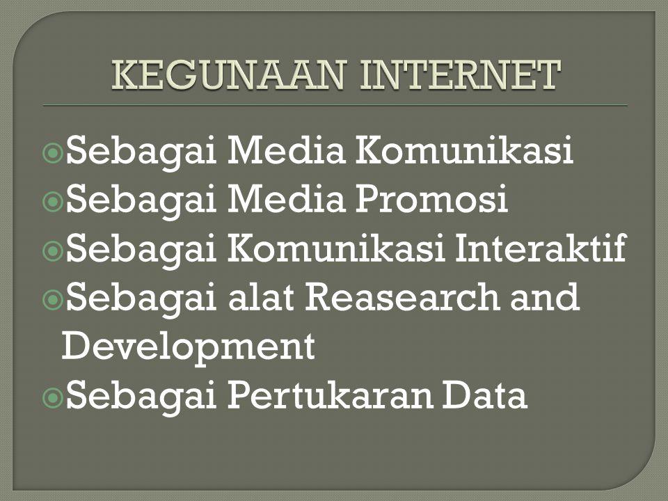 KEGUNAAN INTERNET Sebagai Media Komunikasi Sebagai Media Promosi
