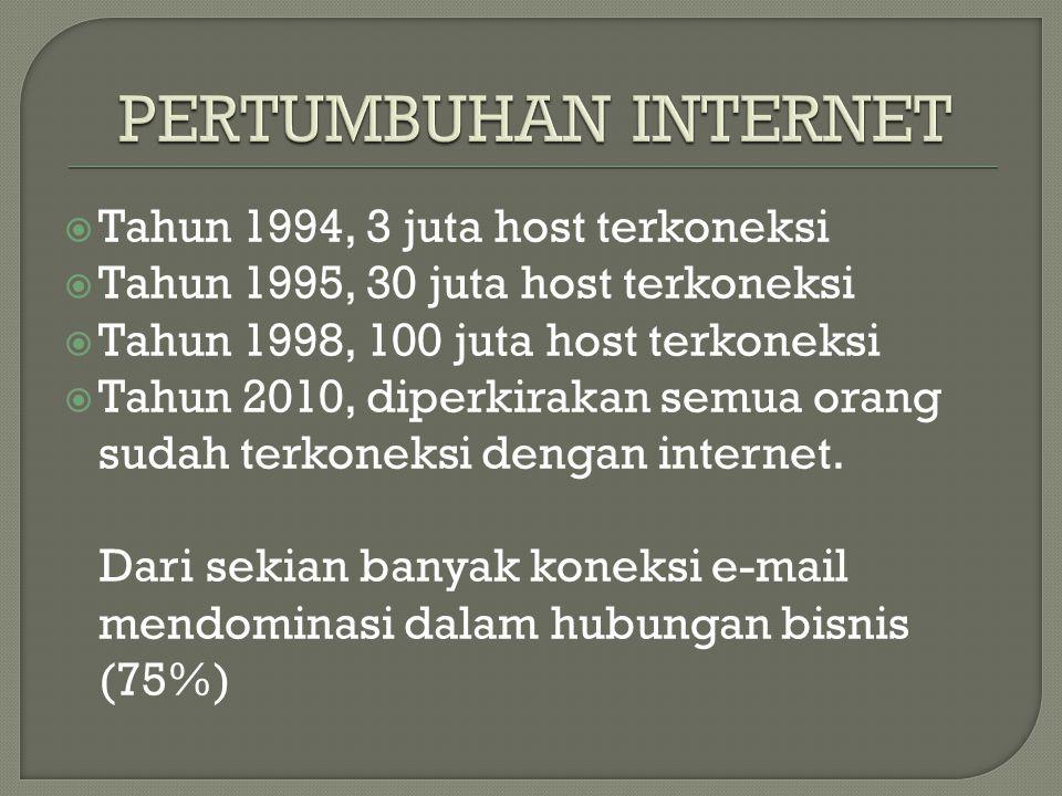 PERTUMBUHAN INTERNET Tahun 1994, 3 juta host terkoneksi