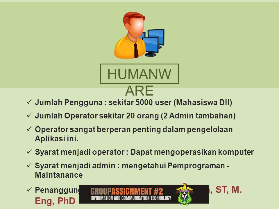 HUMANWARE Jumlah Pengguna : sekitar 5000 user (Mahasiswa Dll)