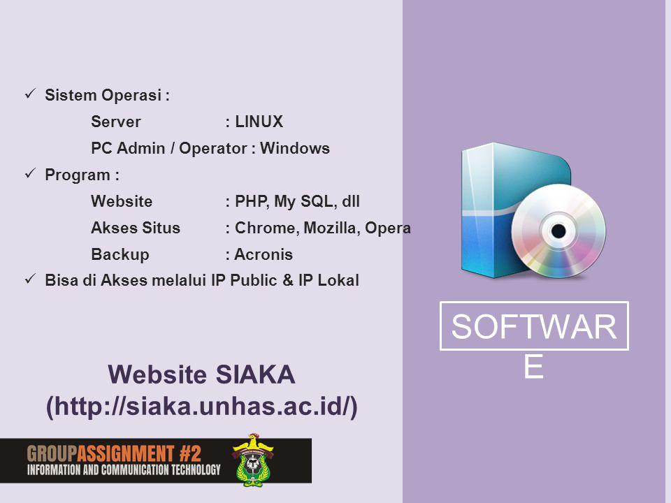 SOFTWARE Website SIAKA (http://siaka.unhas.ac.id/) Sistem Operasi :
