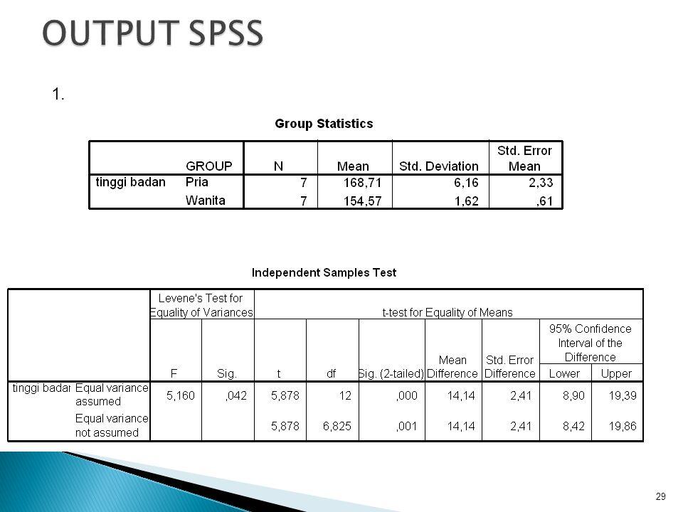 OUTPUT SPSS 1.
