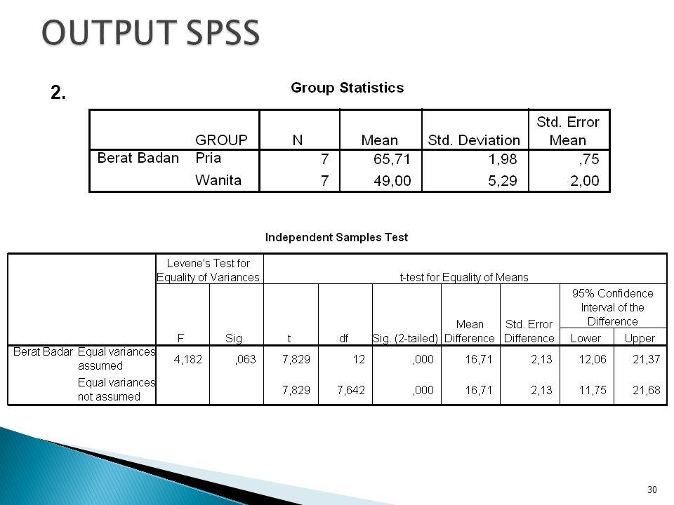 OUTPUT SPSS 2.