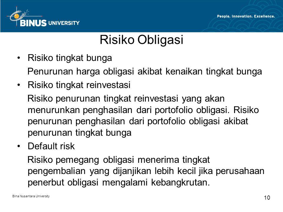 Risiko Obligasi Risiko tingkat bunga