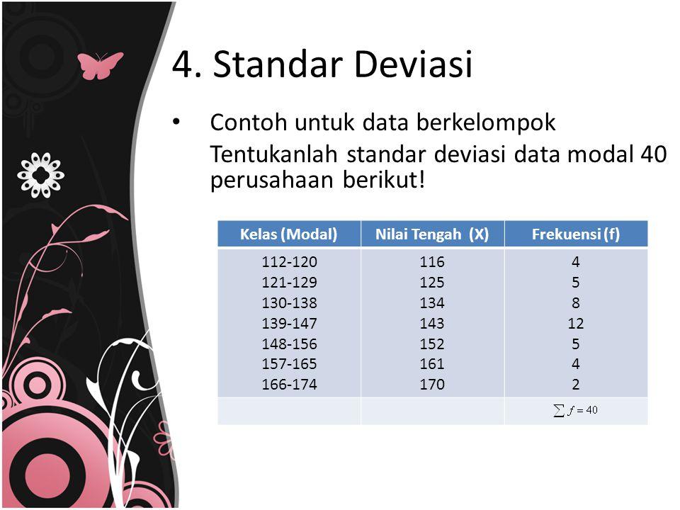 4. Standar Deviasi Contoh untuk data berkelompok