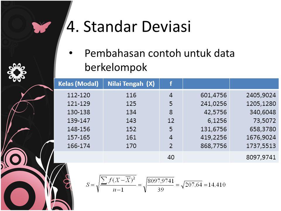 4. Standar Deviasi Pembahasan contoh untuk data berkelompok