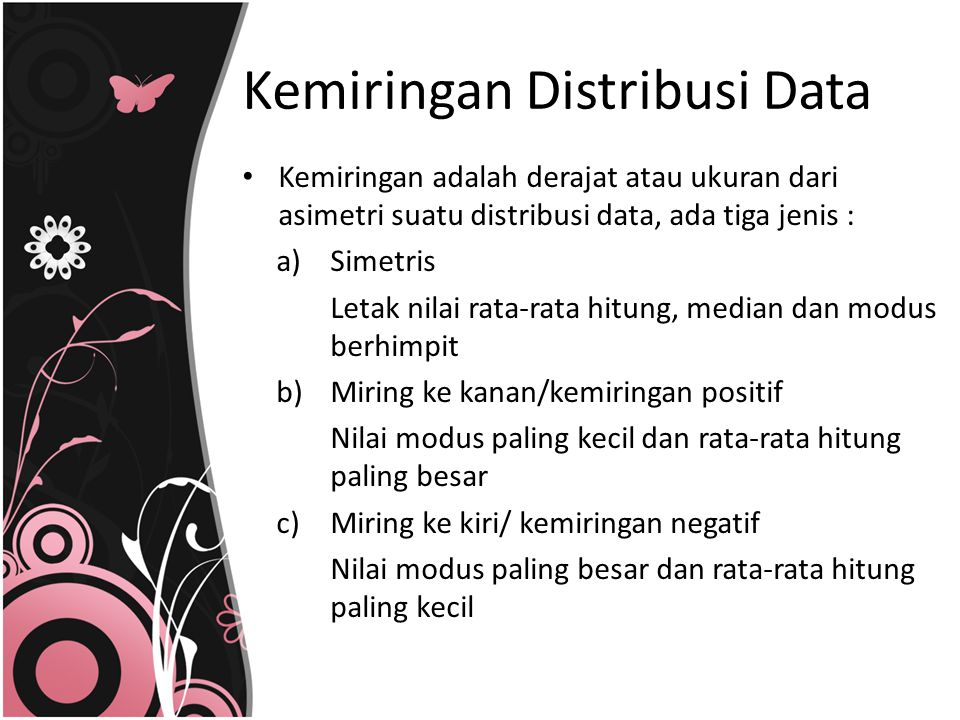 Kemiringan Distribusi Data