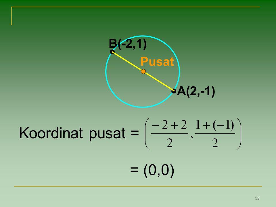 B(-2,1) Pusat A(2,-1) Koordinat pusat = = (0,0)