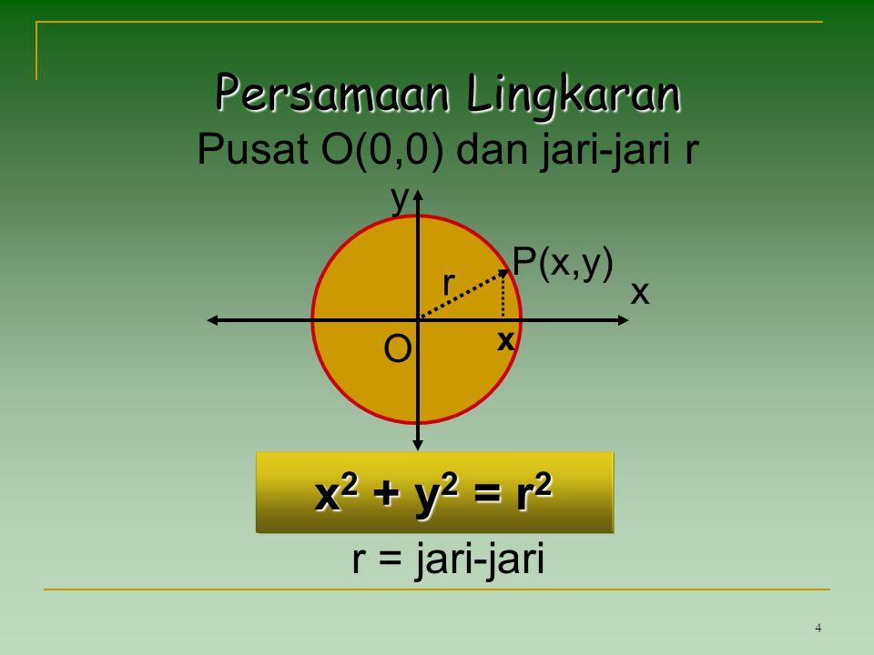 Pusat O(0,0) dan jari-jari r