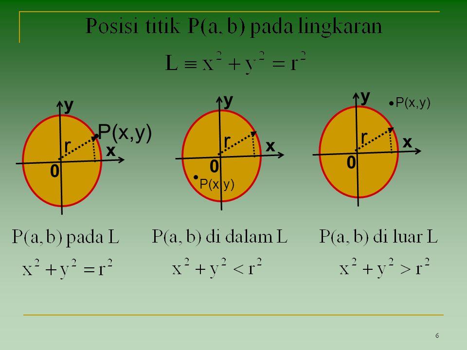 r P(x,y) x y r P(x,y) x y r P(x,y) x y