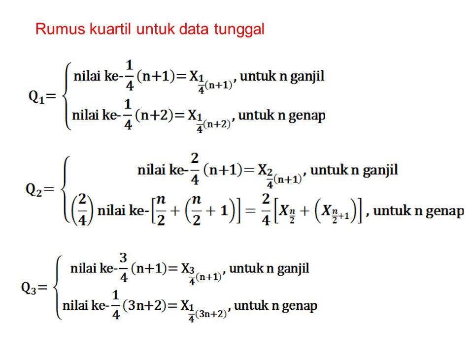 Rumus kuartil untuk data tunggal