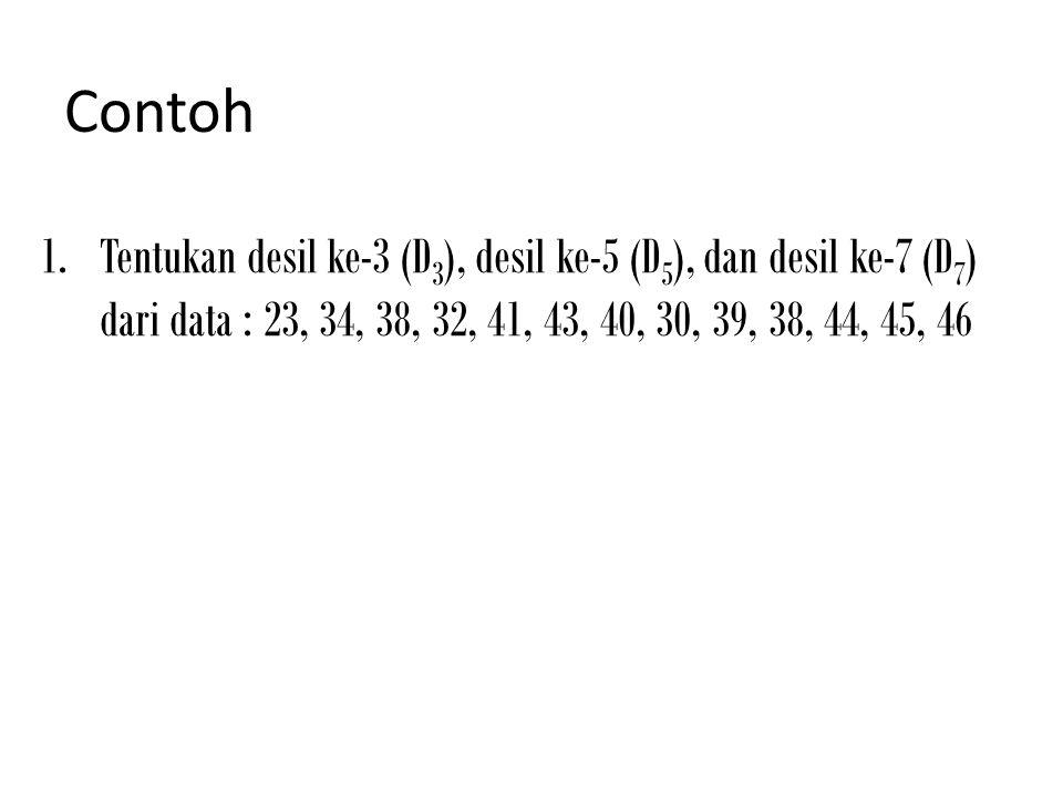 Contoh Tentukan desil ke-3 (D3), desil ke-5 (D5), dan desil ke-7 (D7) dari data : 23, 34, 38, 32, 41, 43, 40, 30, 39, 38, 44, 45, 46.