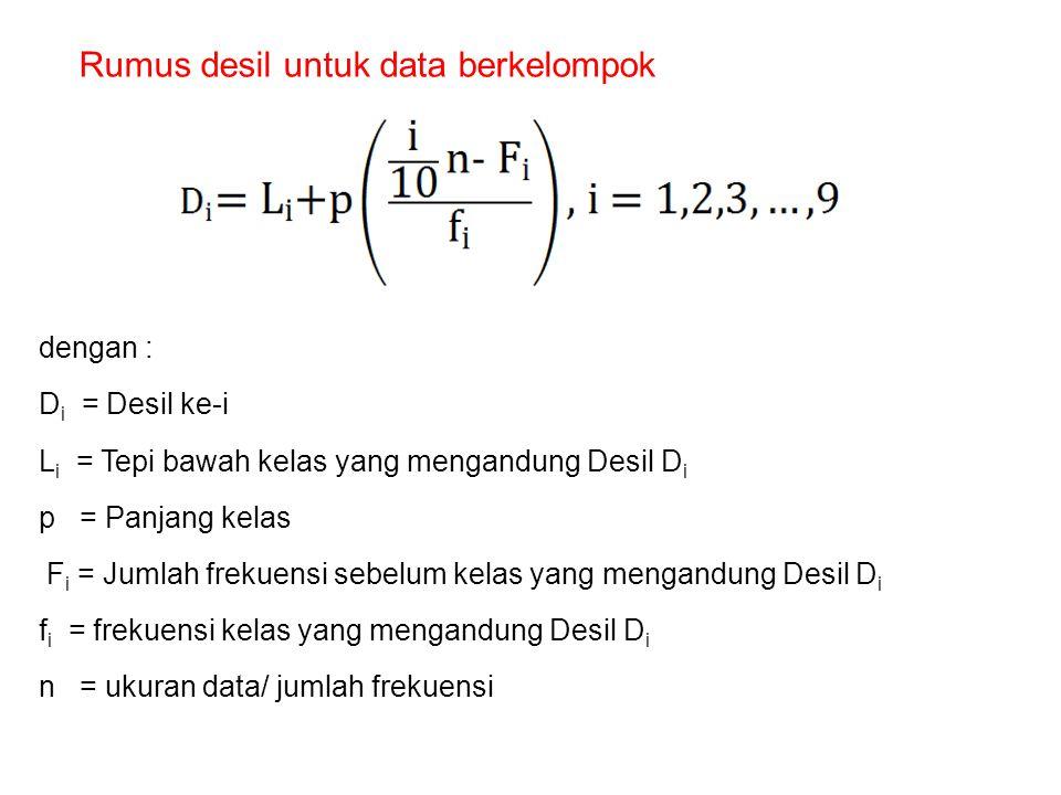 Rumus desil untuk data berkelompok
