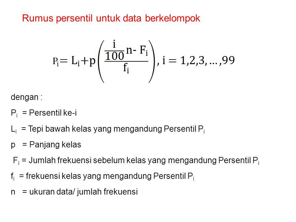 Rumus persentil untuk data berkelompok