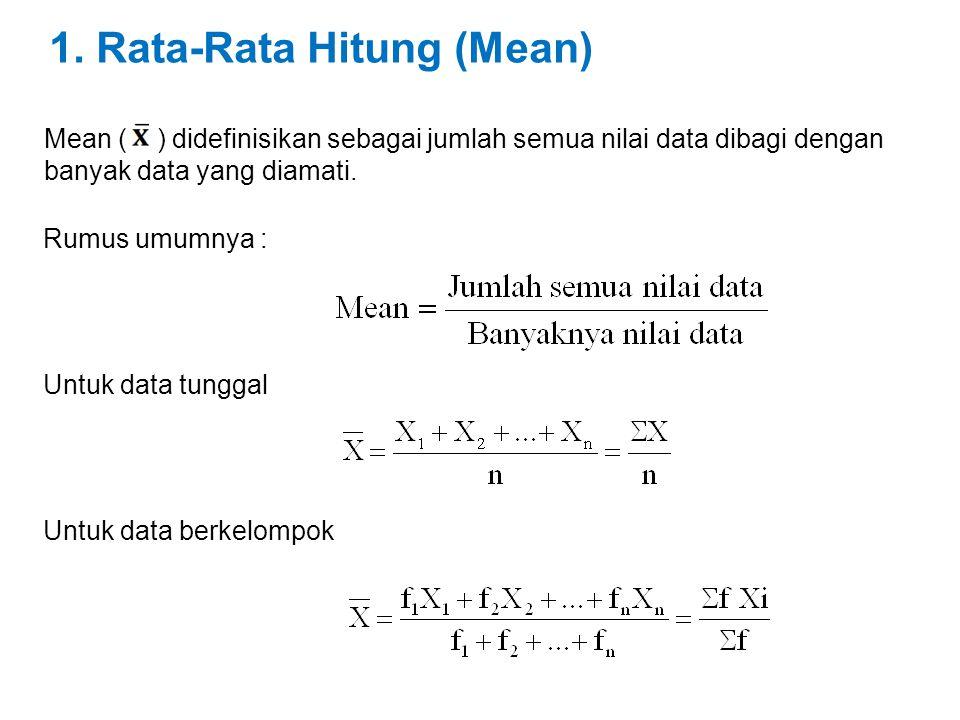 1. Rata-Rata Hitung (Mean)