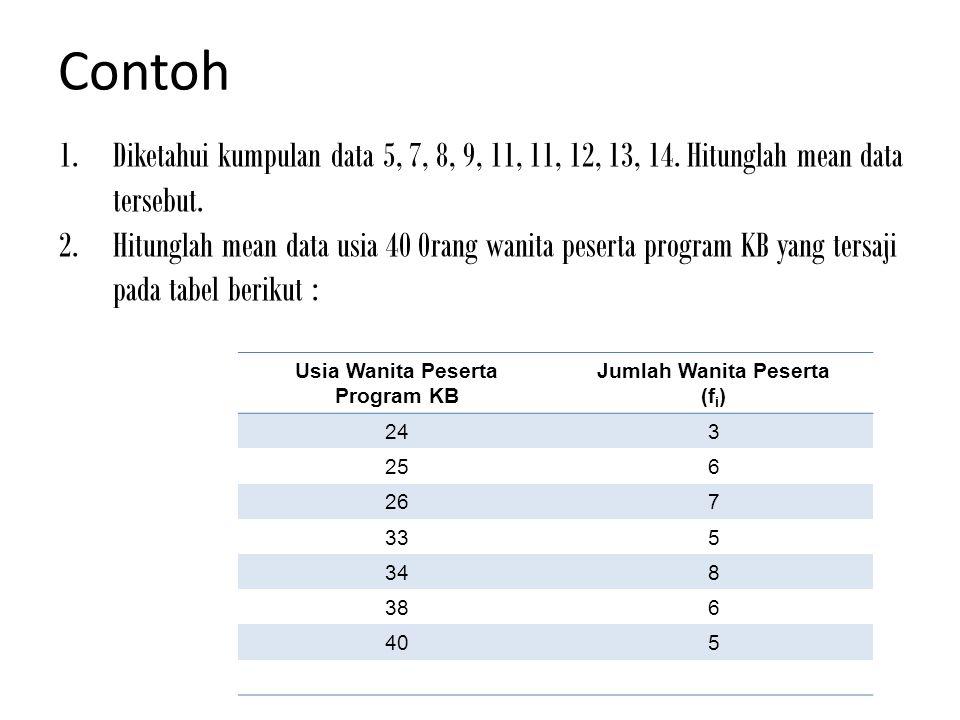 Contoh Diketahui kumpulan data 5, 7, 8, 9, 11, 11, 12, 13, 14. Hitunglah mean data tersebut.