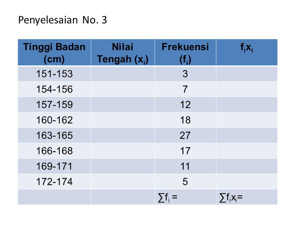 Penyelesaian No. 3 Tinggi Badan (cm) Nilai Tengah (xi) Frekuensi (fi)