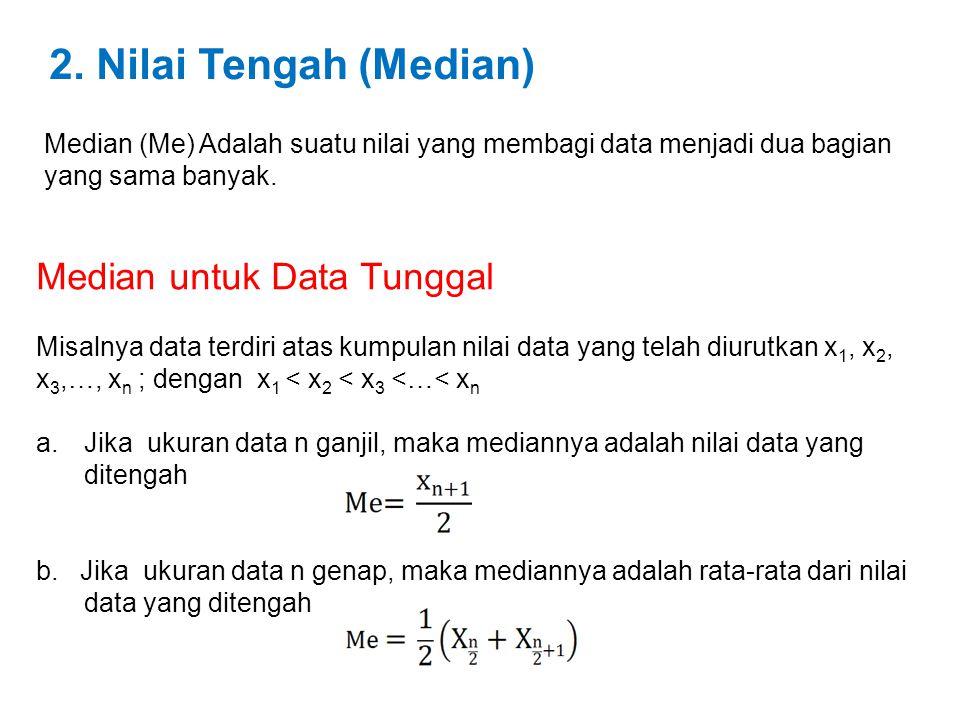 2. Nilai Tengah (Median) Median untuk Data Tunggal