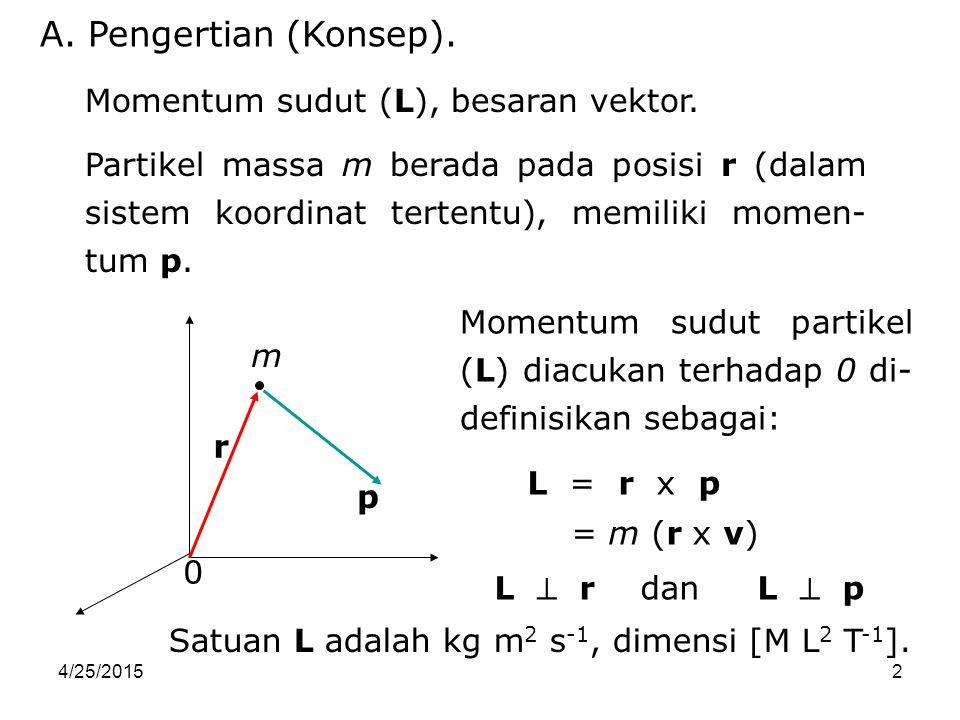 A. Pengertian (Konsep). Momentum sudut (L), besaran vektor.