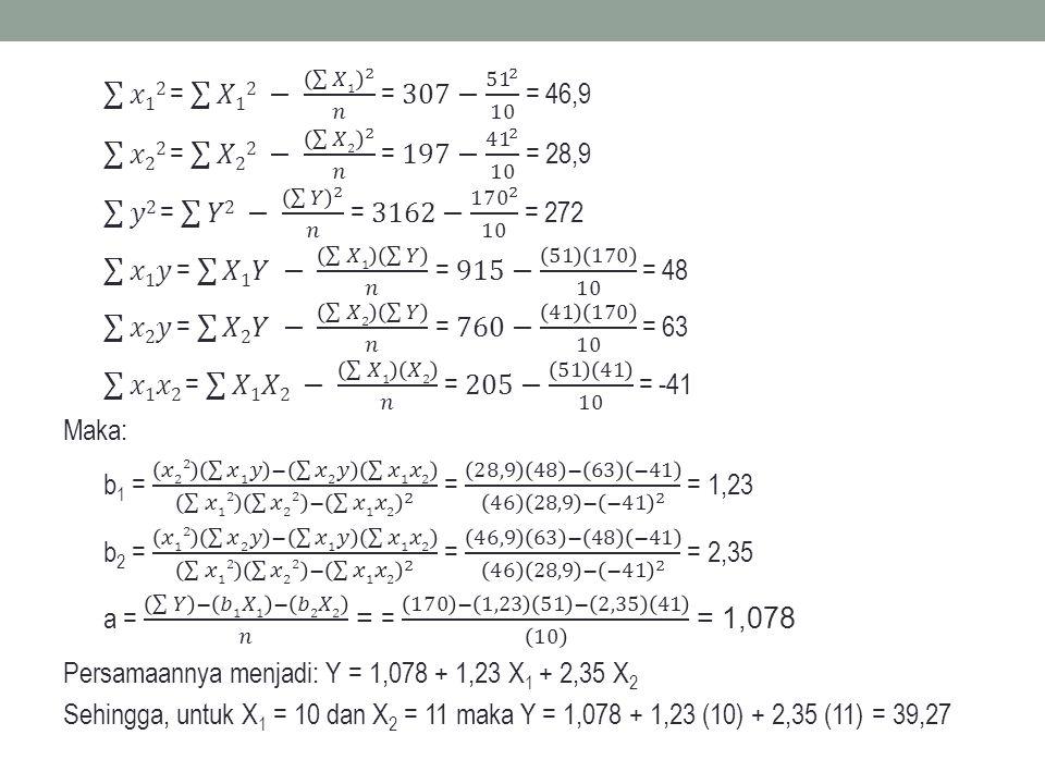 𝑥12 = 𝑋12 − 𝑋1 2 𝑛 = 307− 51 2 10 = 46,9 𝑥22 = 𝑋22 − 𝑋2 2 𝑛 = 197− 41 2 10 = 28,9 𝑦2 = 𝑌2 − 𝑌 2 𝑛 = 3162− 170 2 10 = 272 𝑥1𝑦 = 𝑋1𝑌 − 𝑋1 𝑌 𝑛 = 915− 51 170 10 = 48 𝑥2𝑦 = 𝑋2𝑌 − 𝑋2 𝑌 𝑛 = 760− 41 170 10 = 63 𝑥1𝑥2 = 𝑋1𝑋2 − 𝑋1 𝑋2 𝑛 = 205− 51 41 10 = -41 Maka: b1 = 𝑥22 𝑥 1𝑦 − 𝑥2𝑦 𝑥1 𝑥2 𝑥12 𝑥22 − 𝑥1𝑥2 2 = 28,9 48 − 63 −41 46 28,9 − −41 2 = 1,23 b2 = 𝑥12 𝑥 2𝑦 − 𝑥1𝑦 𝑥1 𝑥2 𝑥12 𝑥22 − 𝑥1𝑥2 2 = 46,9 63 − 48 −41 46 28,9 − −41 2 = 2,35 a = 𝑌 − 𝑏1𝑋1 − 𝑏2𝑋2 𝑛 = = 170 − 1,23 51 − 2,35 41 10 = 1,078 Persamaannya menjadi: Y = 1,078 + 1,23 X1 + 2,35 X2 Sehingga, untuk X1 = 10 dan X2 = 11 maka Y = 1,078 + 1,23 (10) + 2,35 (11) = 39,27