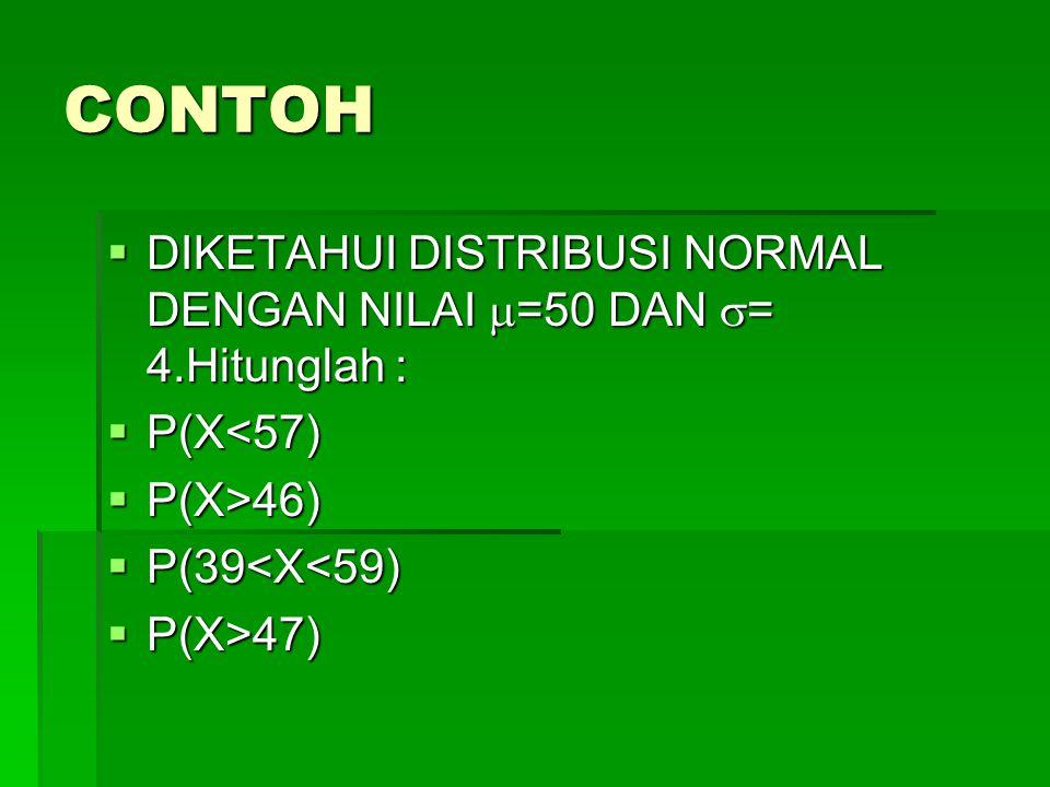 CONTOH DIKETAHUI DISTRIBUSI NORMAL DENGAN NILAI =50 DAN = 4.Hitunglah : P(X<57) P(X>46) P(39<X<59)