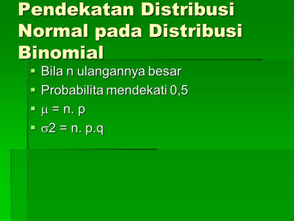 Pendekatan Distribusi Normal pada Distribusi Binomial