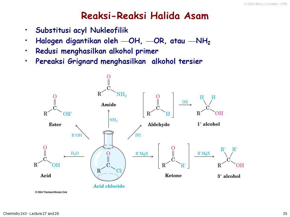 Reaksi-Reaksi Halida Asam