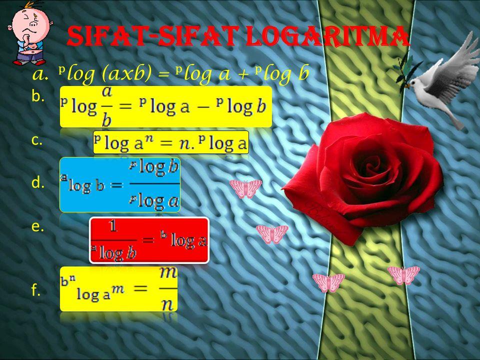 Sifat-sifat Logaritma
